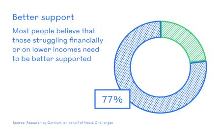 better-support